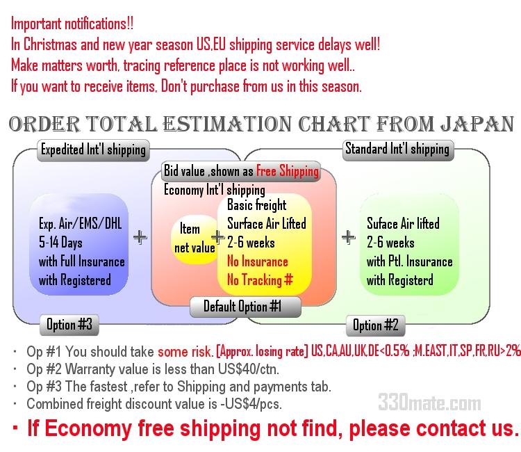 330mate.com freight chart